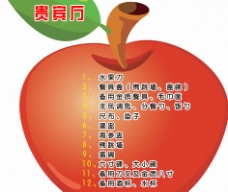 苹果形状图片