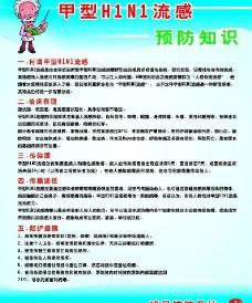 甲型H1N1防預圖片