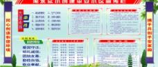 浠水县实验小学平安宣传栏图片