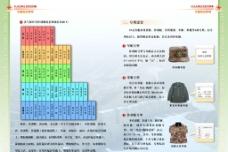 07式军服冬装宣传教育图册10(共16幅)图片